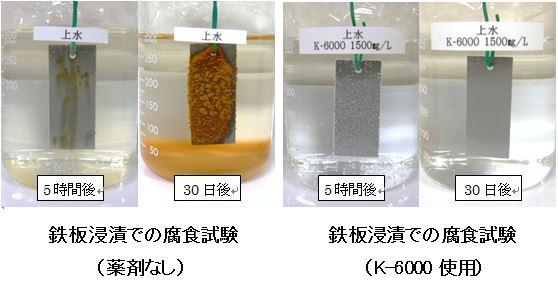 防食剤効果
